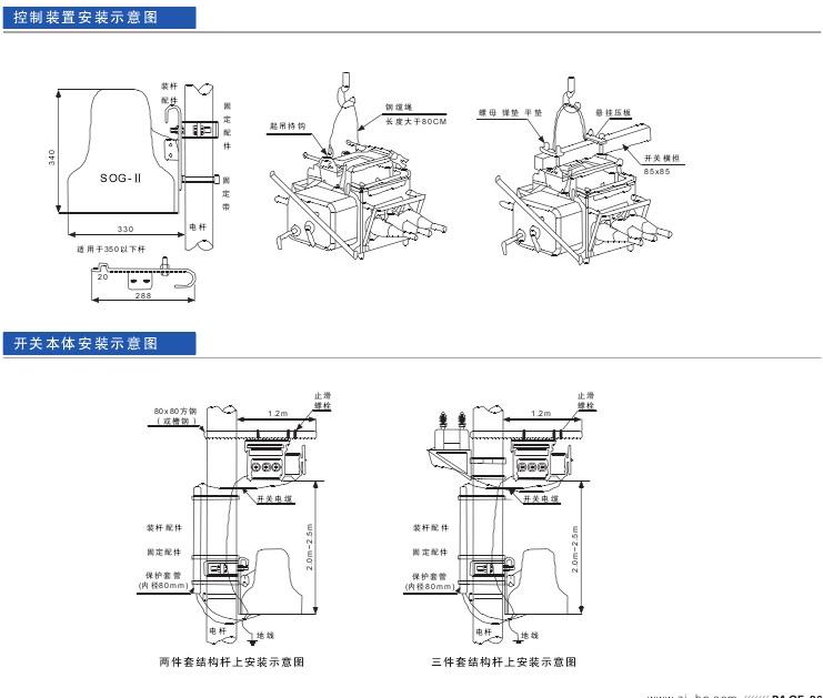 概述 FZW28-12系列户外分界真空负荷开关适用于额定电压为12kV、额定频率50Hz的户外三相交流配电系统中,作为开、合负荷电流和关合短路电流之用。 适用于变电站、工矿企业及城、农网保护城、农网自动化配电网络以及频繁操作的场所。分界负荷开关由FZW28-12真空负荷开关和控制器两大部分组 成,通过航空插座及户外密封控制电缆进行电气连接。能可靠判断检测界内外的毫安的零序电流及相间断路电流,可适宜不同中性点接地方式的配电系统。